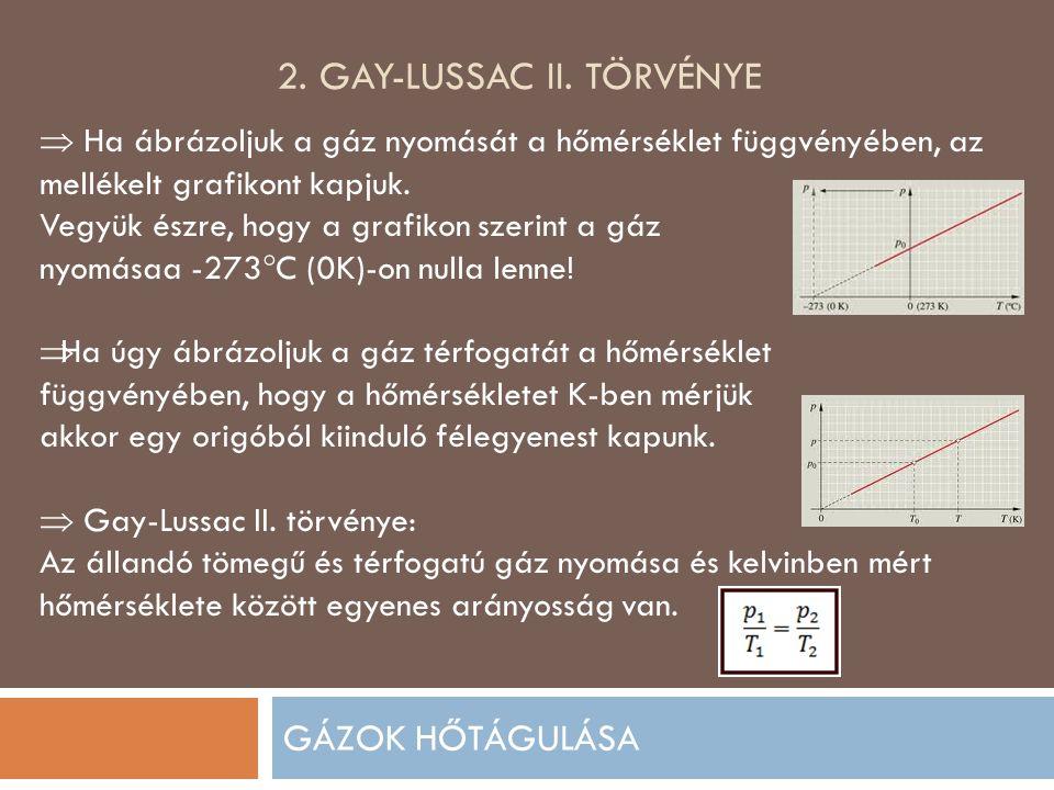 2. GAY-LUSSAC II. TÖRVÉNYE