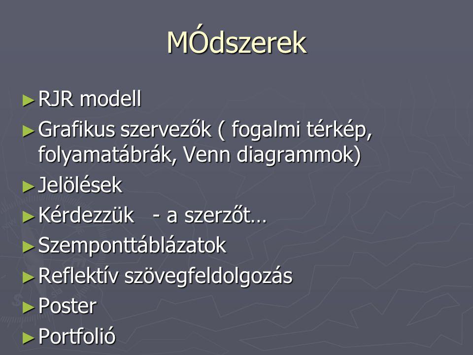 MÓdszerek RJR modell. Grafikus szervezők ( fogalmi térkép, folyamatábrák, Venn diagrammok) Jelölések.