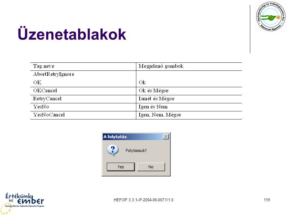 Üzenetablakok HEFOP 3.3.1–P-2004-06-0071/1.0