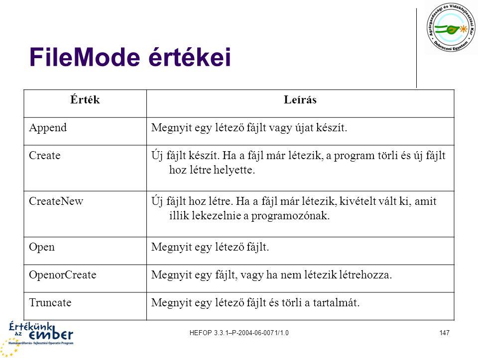 FileMode értékei Érték Leírás Append