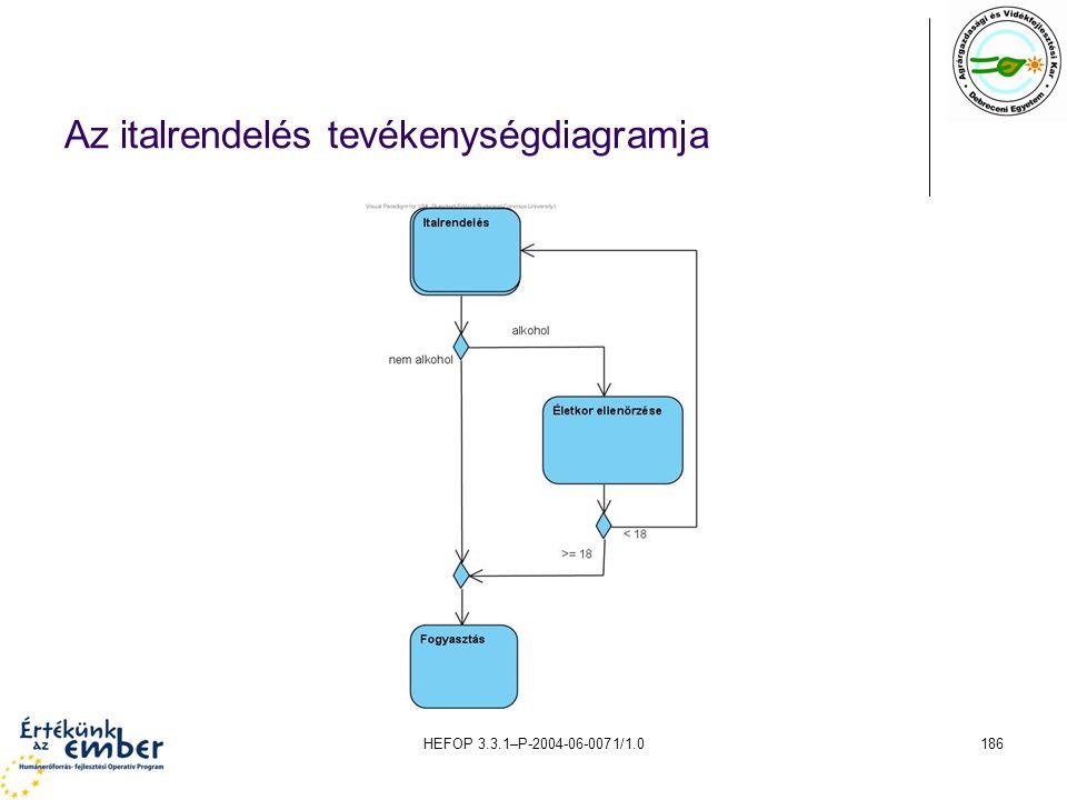 Az italrendelés tevékenységdiagramja