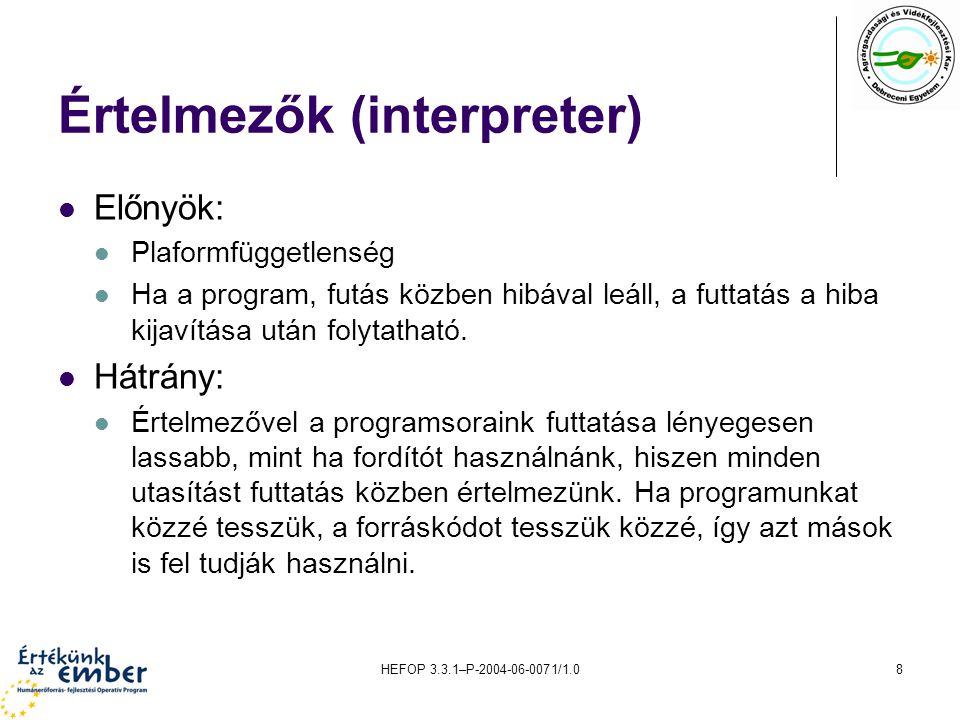 Értelmezők (interpreter)