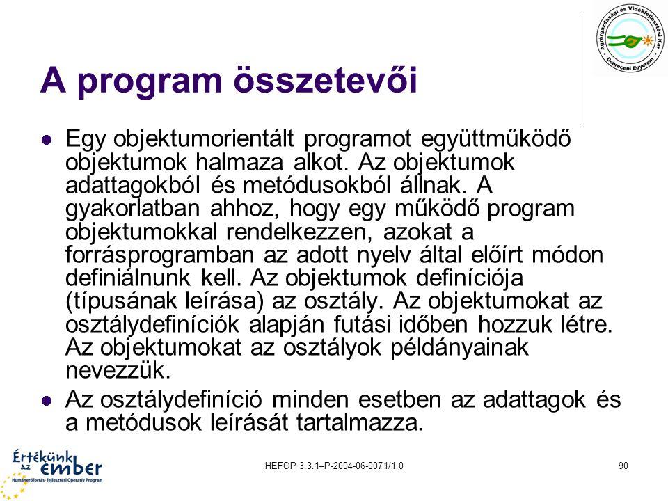 A program összetevői