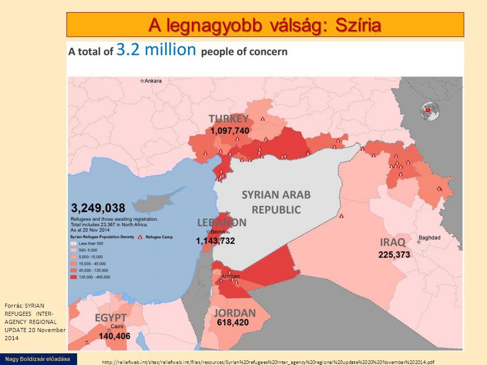 A legnagyobb válság: Szíria
