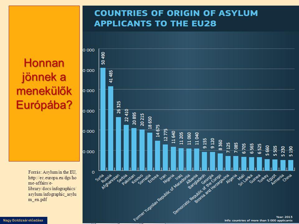 Honnan jönnek a menekülők Európába