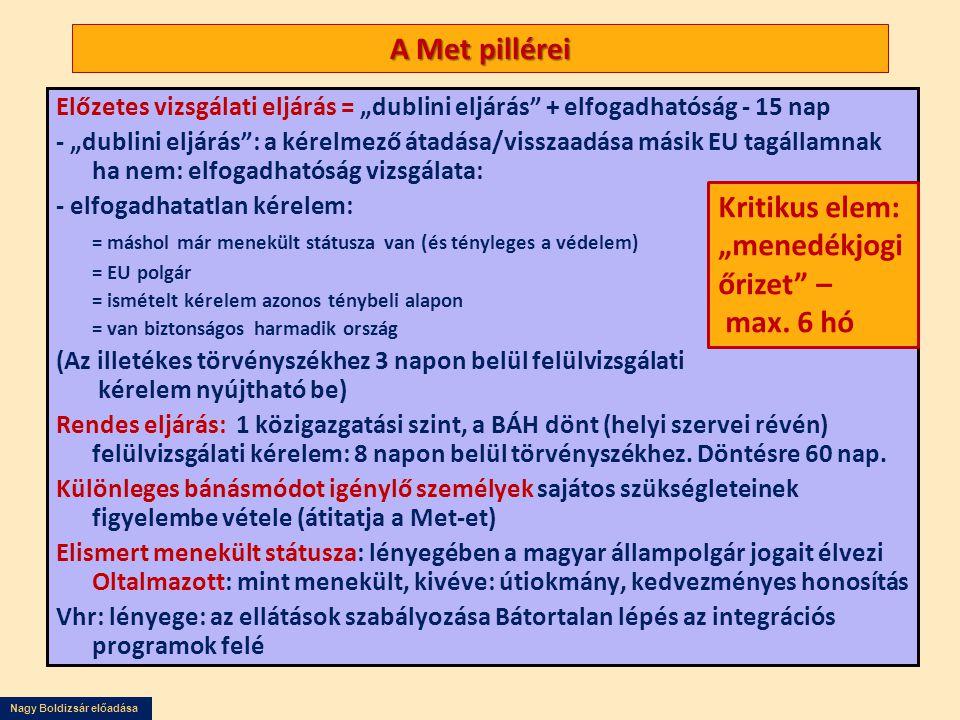 """Kritikus elem: """"menedékjogi őrizet – max. 6 hó"""