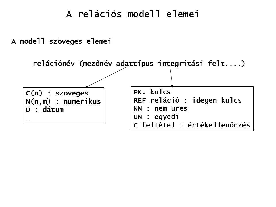 A relációs modell elemei