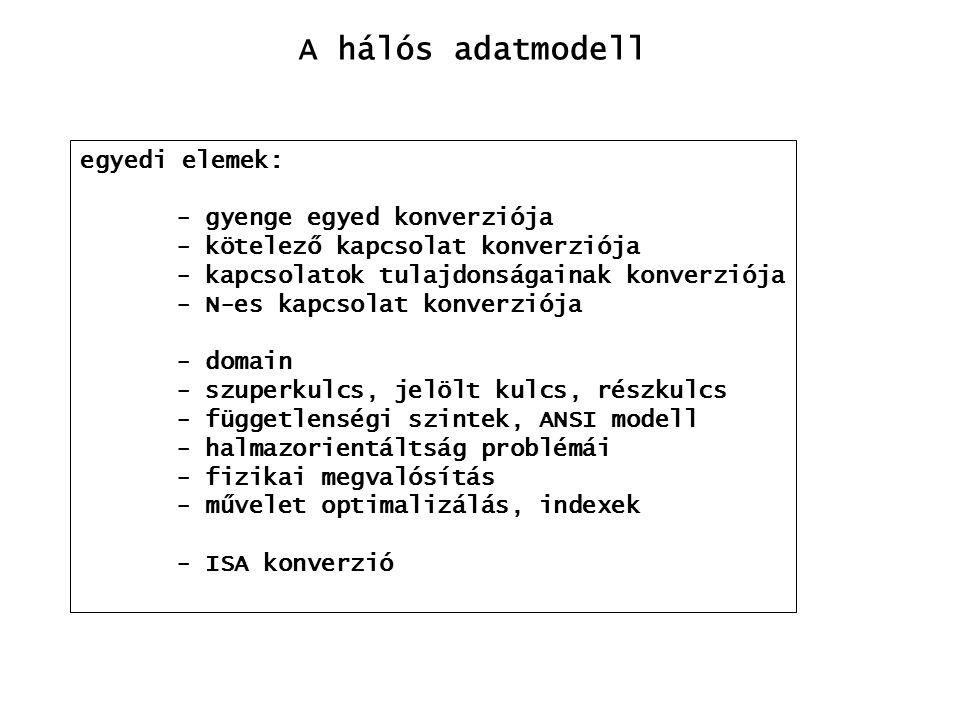 A hálós adatmodell egyedi elemek: - gyenge egyed konverziója