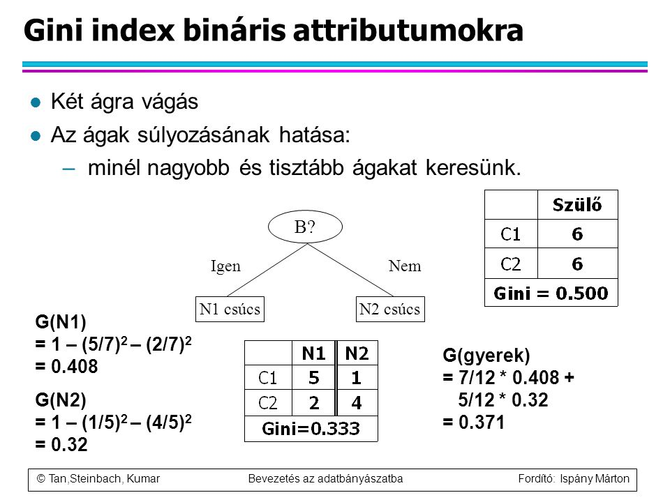 Gini index bináris attributumokra
