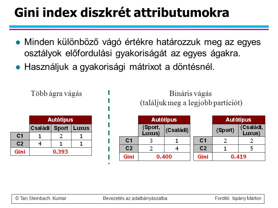 Gini index diszkrét attributumokra