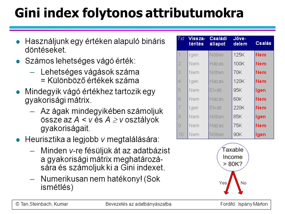 Gini index folytonos attributumokra
