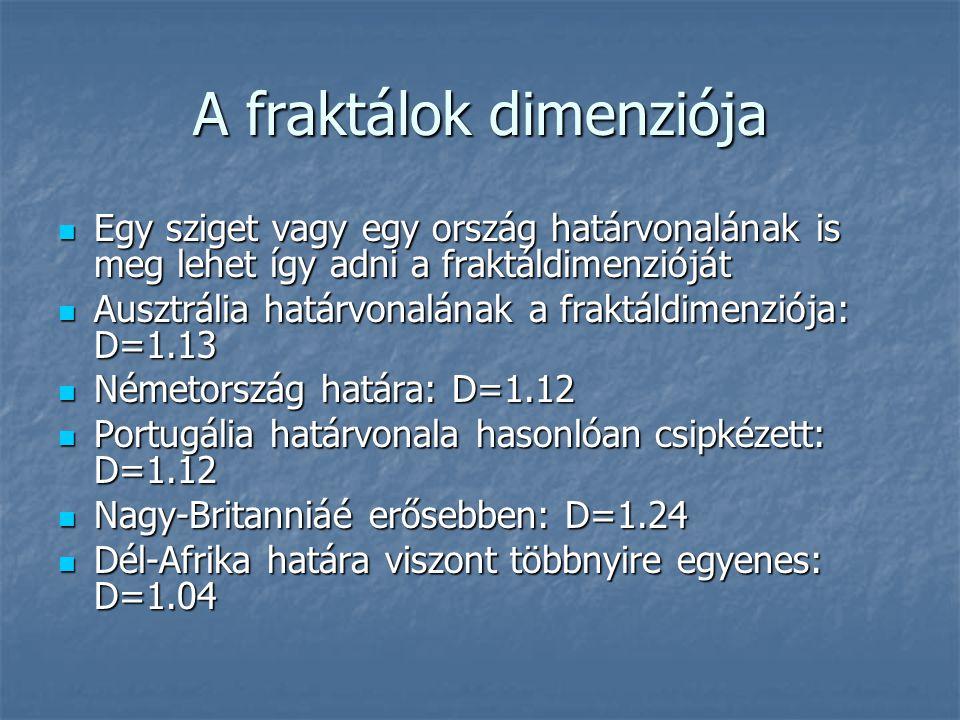 A fraktálok dimenziója