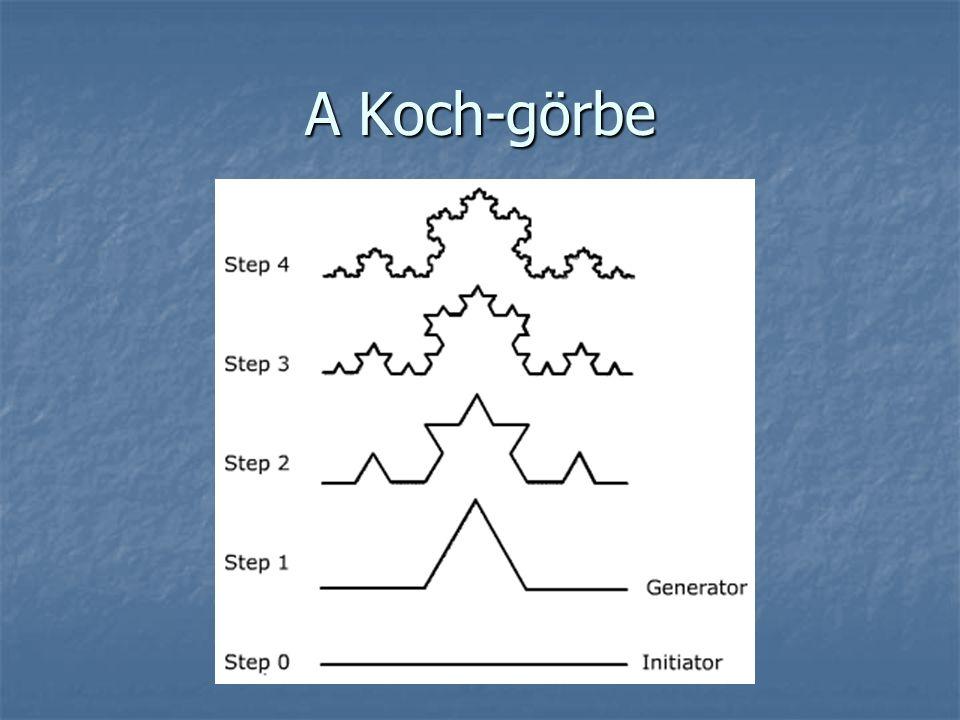 A Koch-görbe