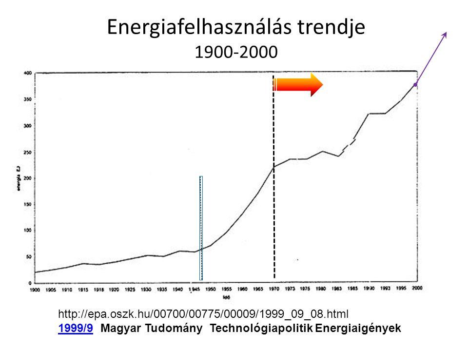 Energiafelhasználás trendje 1900-2000