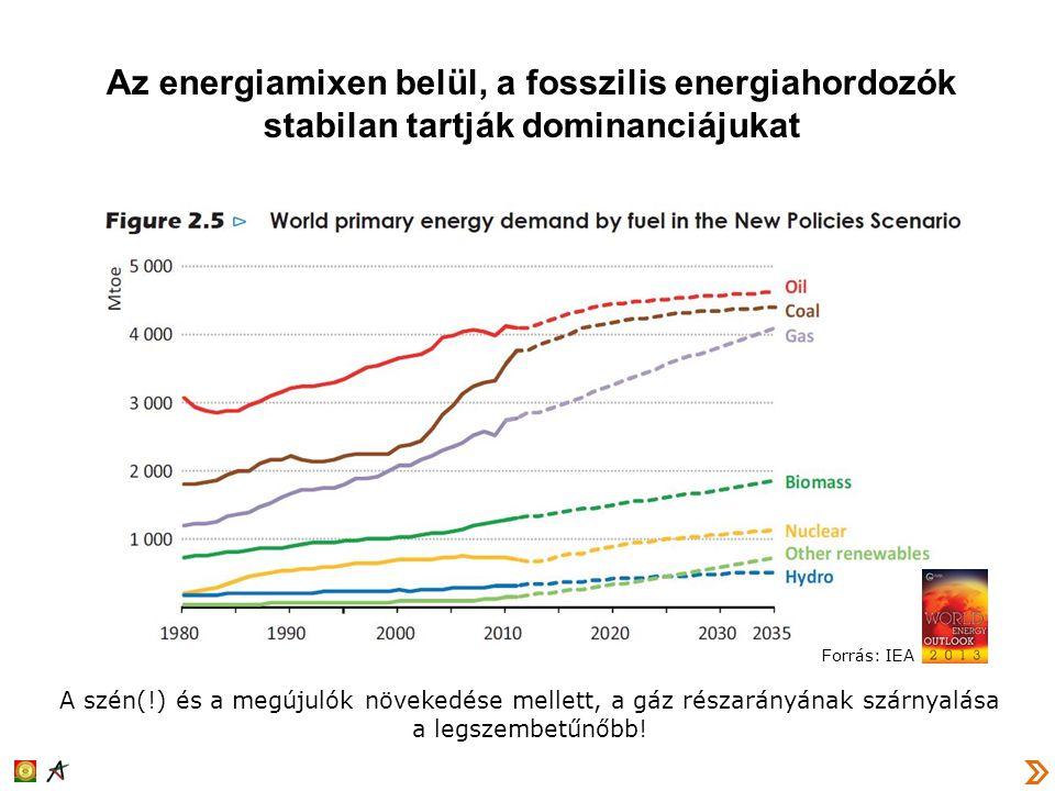 Az energiamixen belül, a fosszilis energiahordozók stabilan tartják dominanciájukat