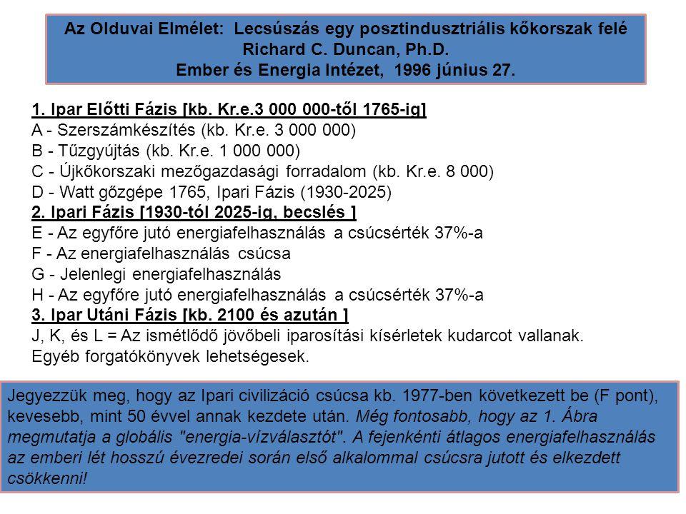 Az Olduvai Elmélet: Lecsúszás egy posztindusztriális kőkorszak felé Richard C. Duncan, Ph.D. Ember és Energia Intézet, 1996 június 27.