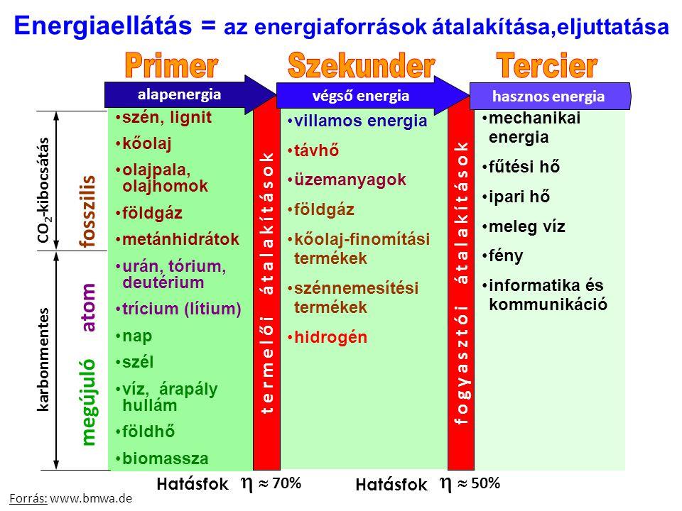 Energiaellátás = az energiaforrások átalakítása,eljuttatása
