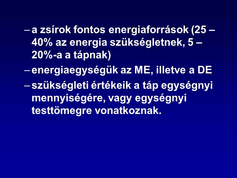 a zsírok fontos energiaforrások (25 – 40% az energia szükségletnek, 5 – 20%-a a tápnak)