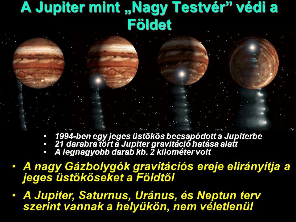 "A Jupiter mint ""Nagy Testvér védi a Földet"