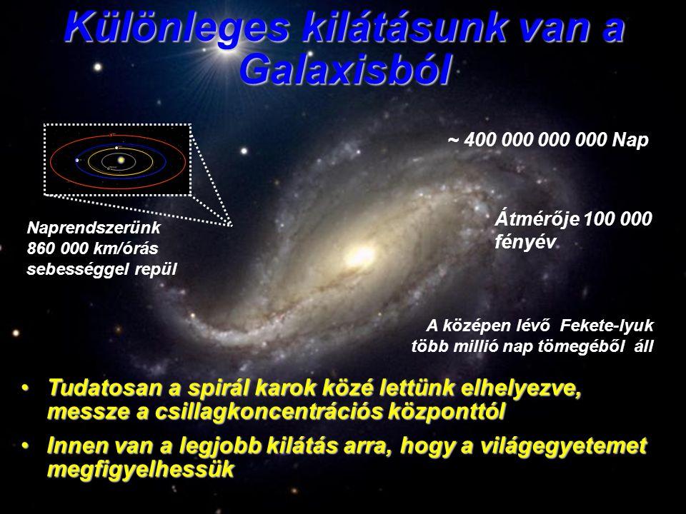 Különleges kilátásunk van a Galaxisból