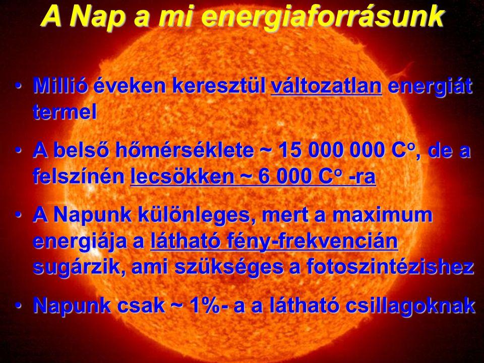 A Nap a mi energiaforrásunk