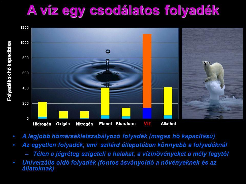 Folyadékok hő kapacitása A víz egy csodálatos folyadék