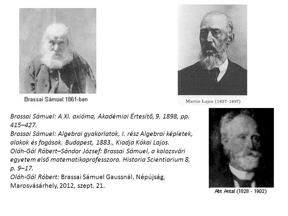 Brassai Sámuel: A XI. axióma, Akadémiai Értesítő, 9. 1898, pp. 415–427.