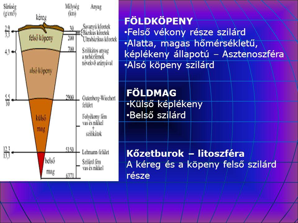 FÖLDKÖPENY Felső vékony része szilárd. Alatta, magas hőmérsékletű, képlékeny állapotú – Asztenoszféra.
