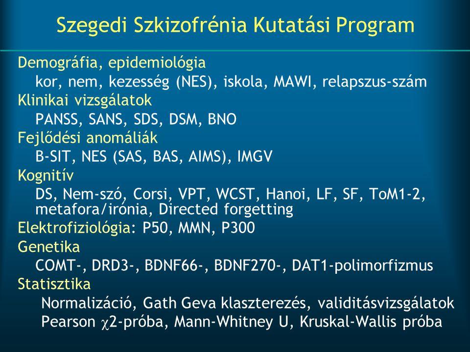 Szegedi Szkizofrénia Kutatási Program
