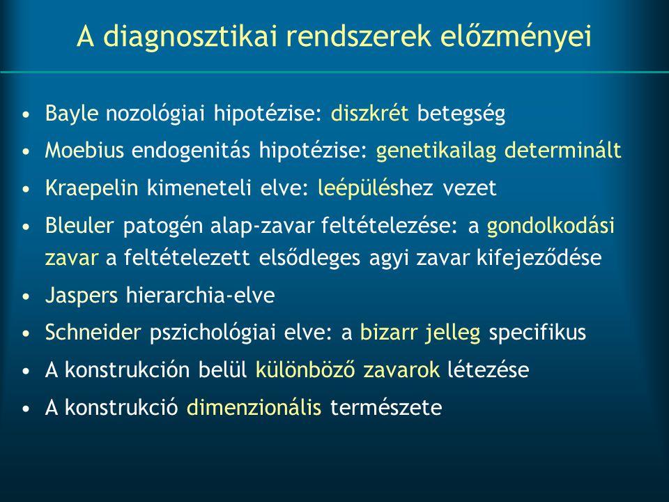 A diagnosztikai rendszerek előzményei