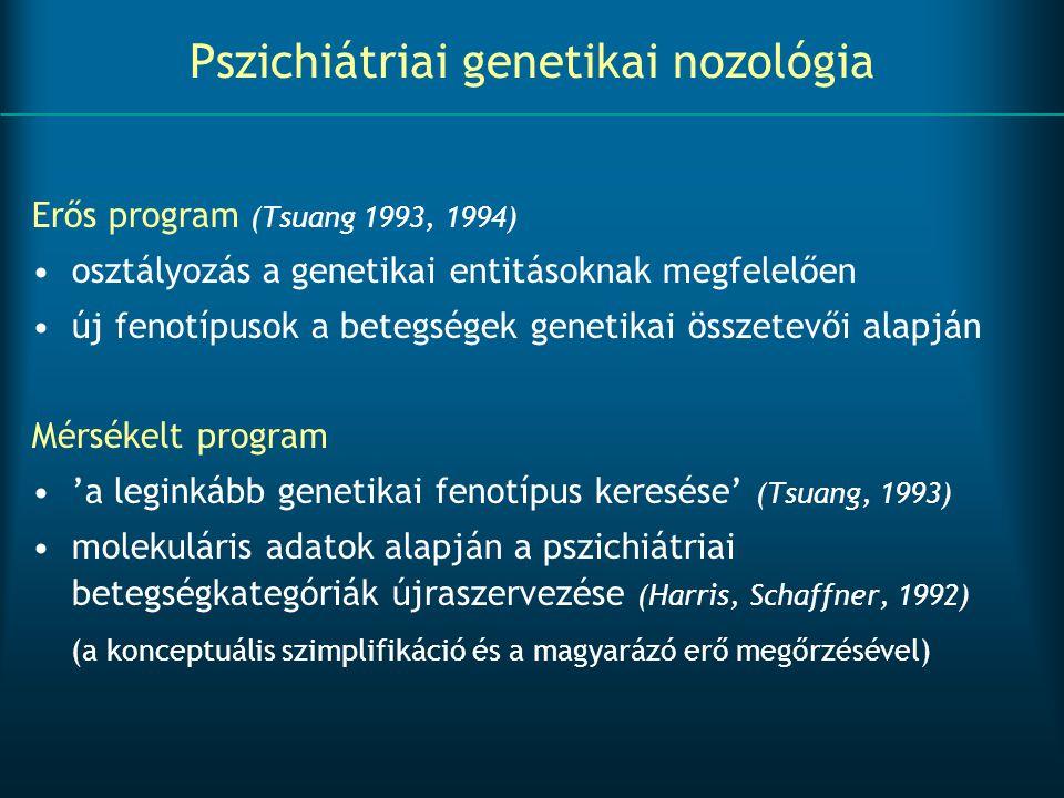 Pszichiátriai genetikai nozológia