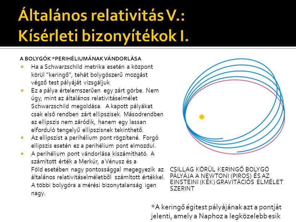 Általános relativitás V.: Kísérleti bizonyítékok I.