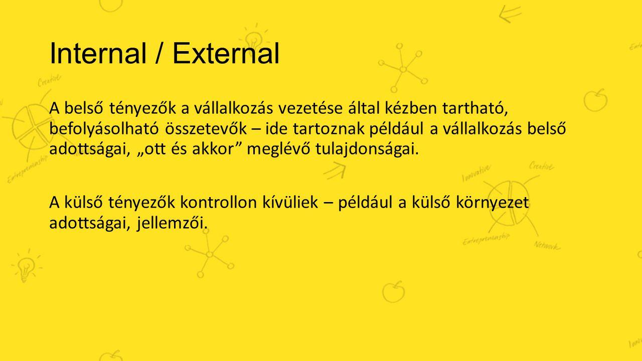 Internal / External
