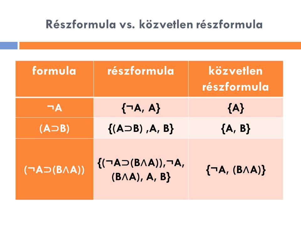 Részformula vs. közvetlen részformula