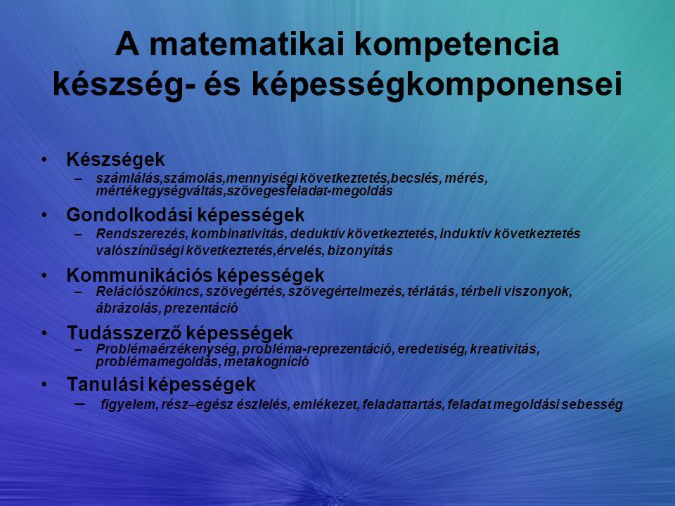 A matematikai kompetencia készség- és képességkomponensei