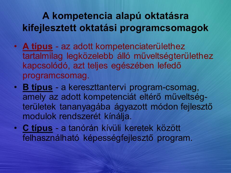 A kompetencia alapú oktatásra kifejlesztett oktatási programcsomagok