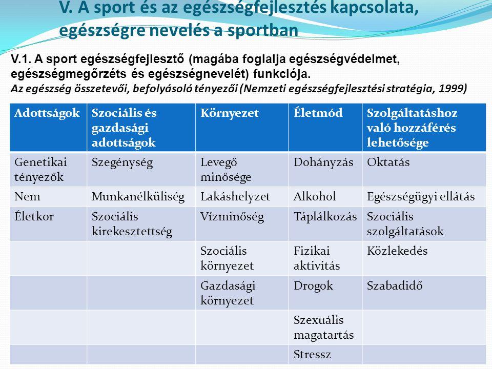 V.1. A sport egészségfejlesztő (magába foglalja egészségvédelmet, egészségmegőrzéts és egészségnevelét) funkciója.