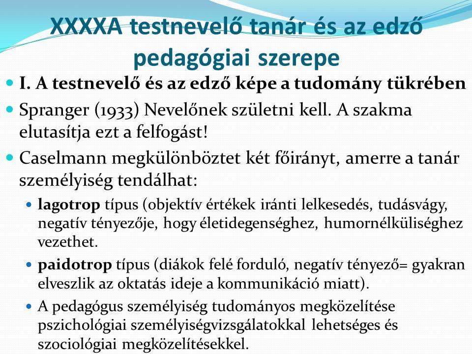 XXXXA testnevelő tanár és az edző pedagógiai szerepe