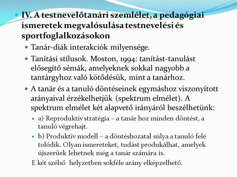 IV. A testnevelőtanári szemlélet, a pedagógiai ismeretek megvalósulása testnevelési és sportfoglalkozásokon