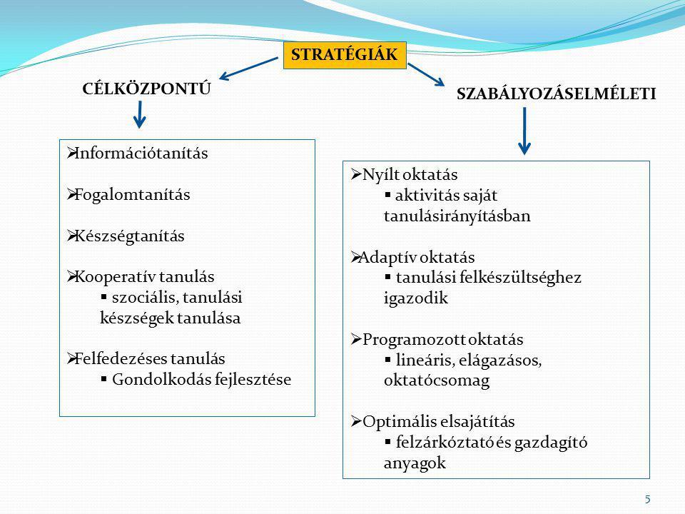 szociális, tanulási készségek tanulása