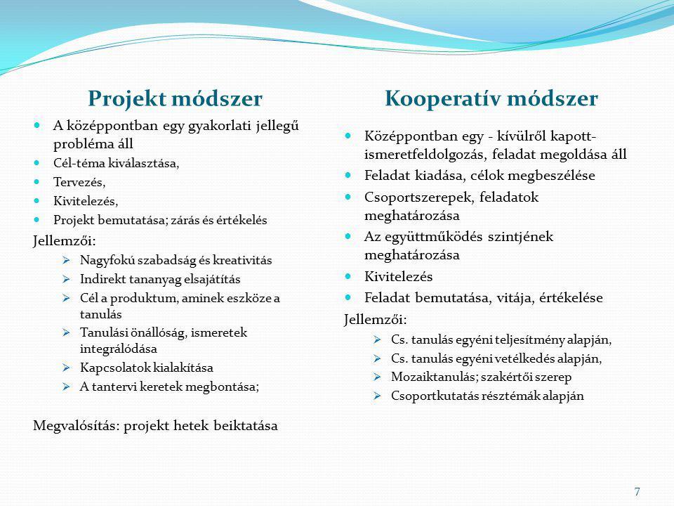 Projekt módszer Kooperatív módszer