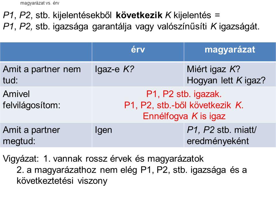 P1, P2, stb.-ből következik K.