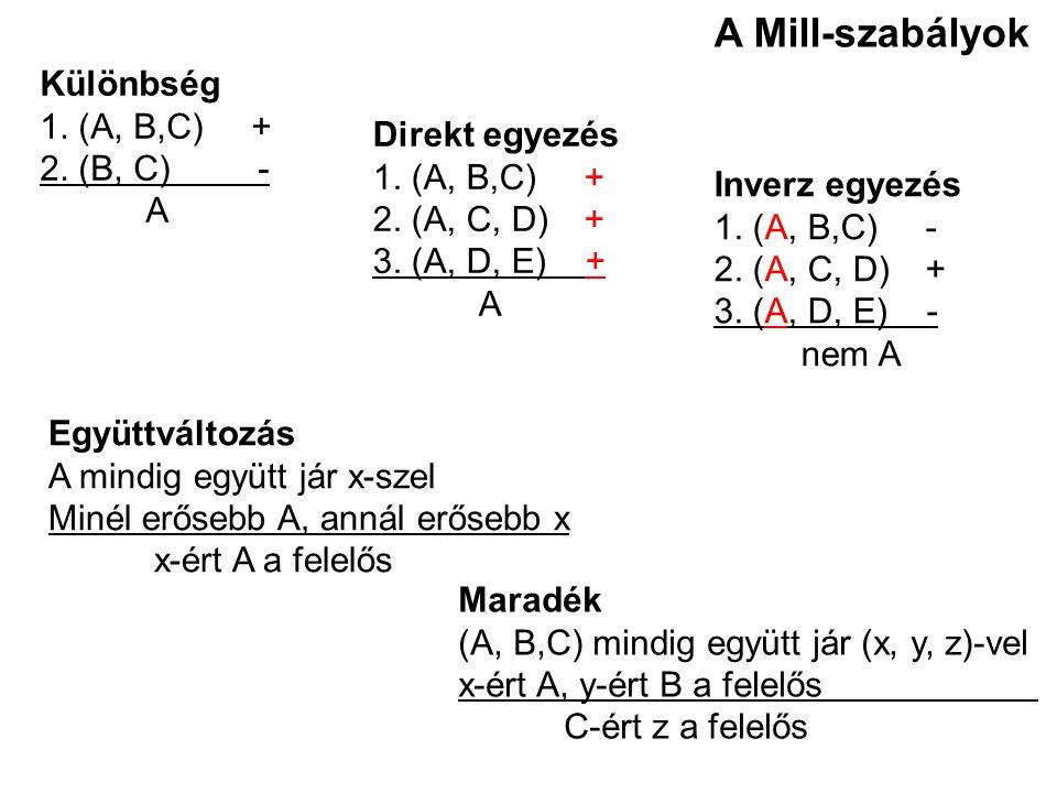 A Mill-szabályok Különbség 1. (A, B,C) + 2. (B, C) - Direkt egyezés A