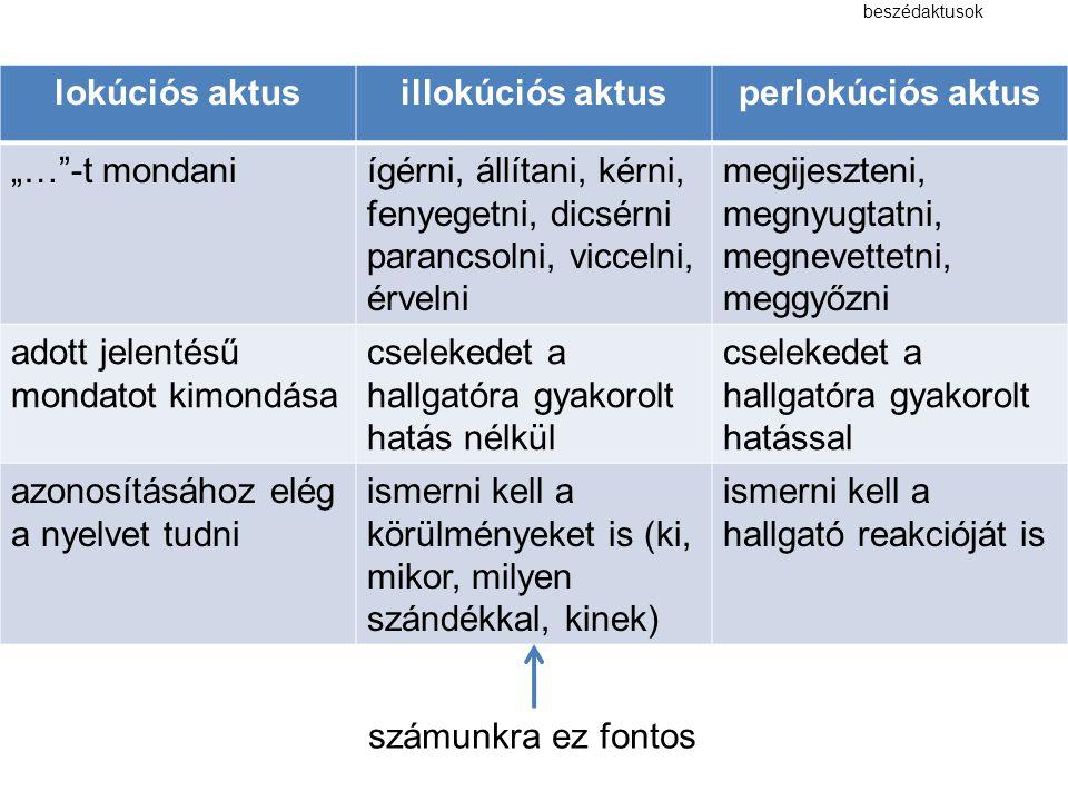 lokúciós aktus illokúciós aktus perlokúciós aktus