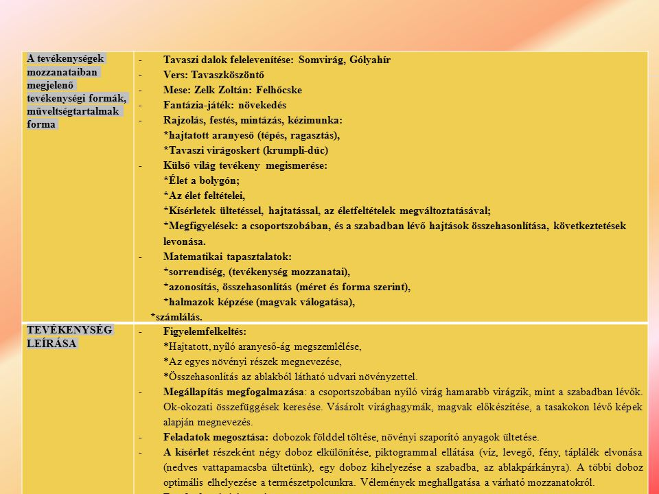 A tevékenységek mozzanataiban megjelenő tevékenységi formák, műveltségtartalmak forma