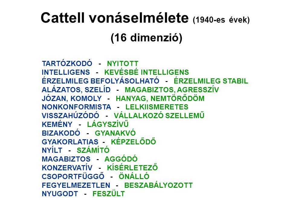 Cattell vonáselmélete (1940-es évek) (16 dimenzió)