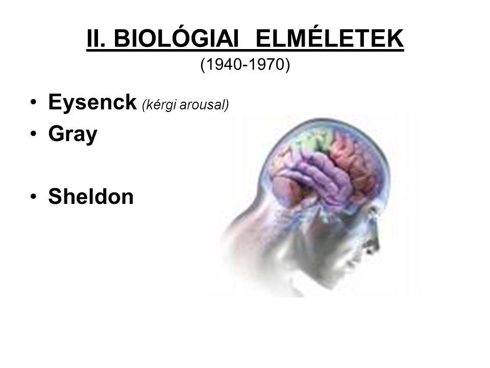 II. BIOLÓGIAI ELMÉLETEK (1940-1970)