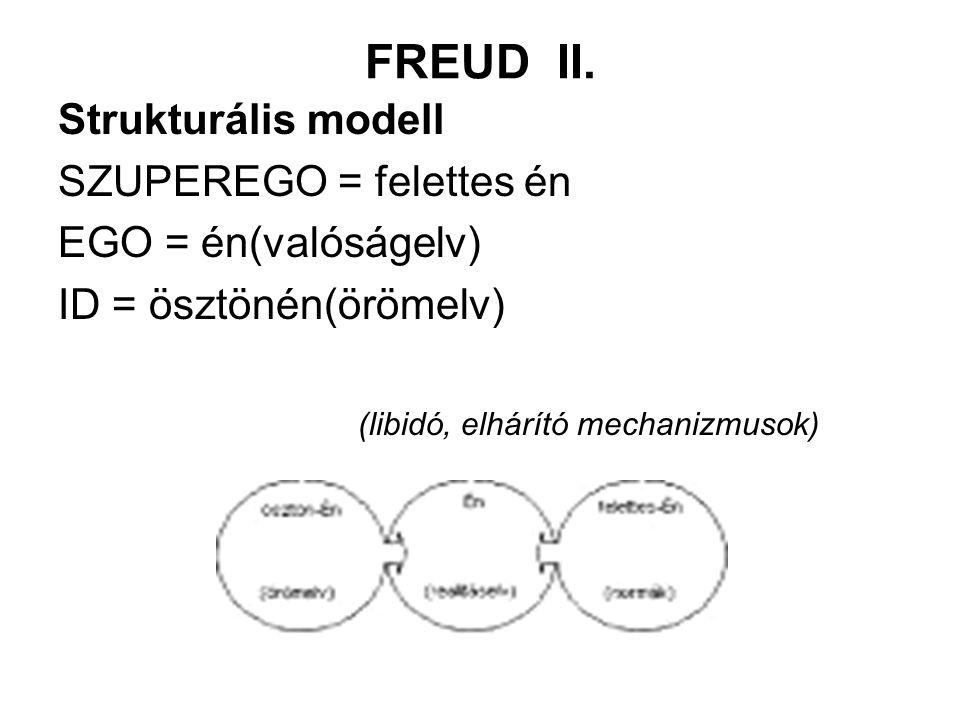 FREUD II. Strukturális modell SZUPEREGO = felettes én