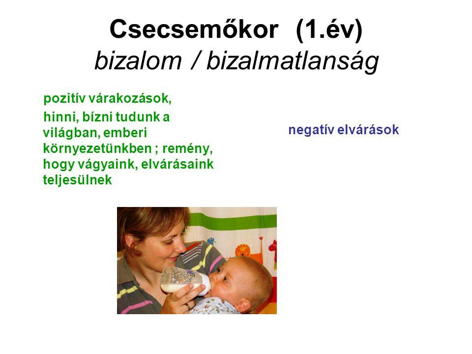 Csecsemőkor (1.év) bizalom / bizalmatlanság