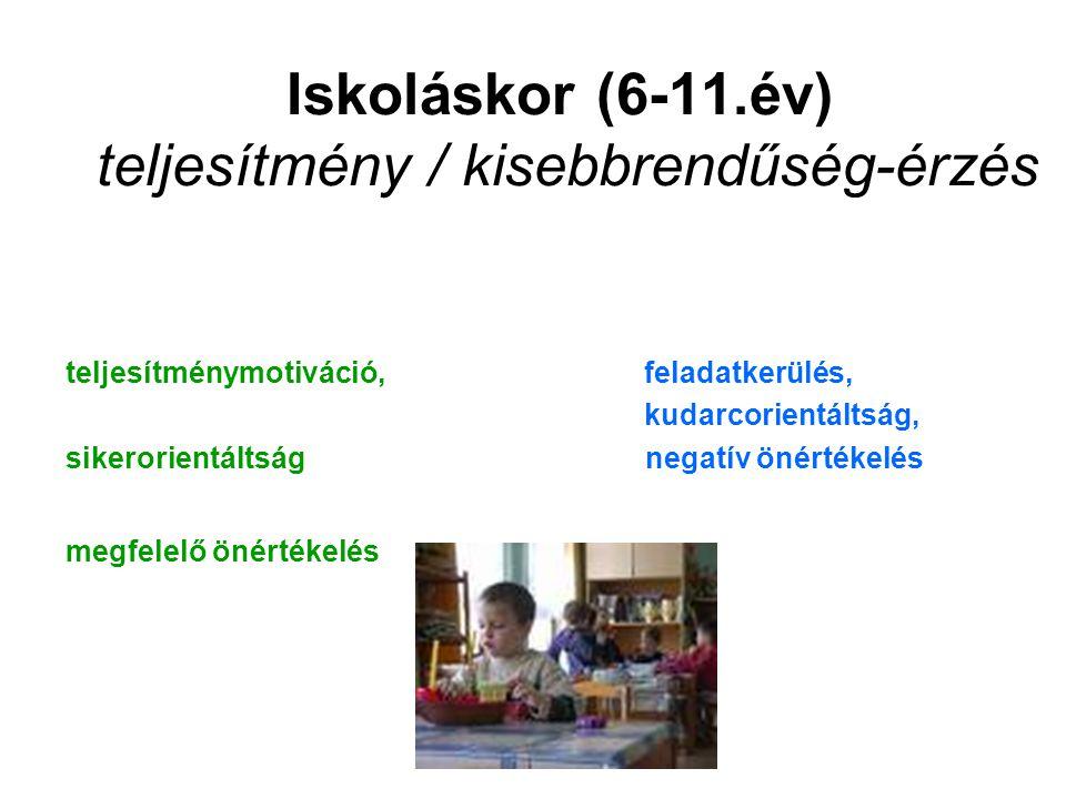 Iskoláskor (6-11.év) teljesítmény / kisebbrendűség-érzés